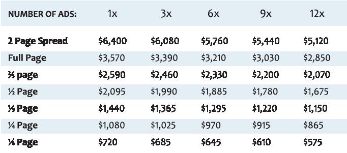 Print-Pricing