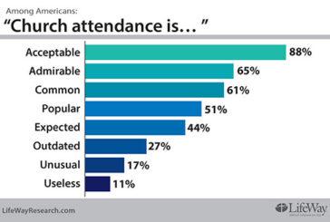 Church-attendance_online