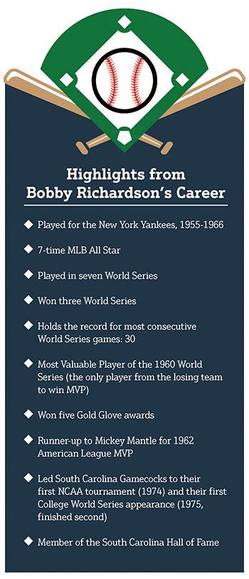 Bobby-Richardson-sidebar2